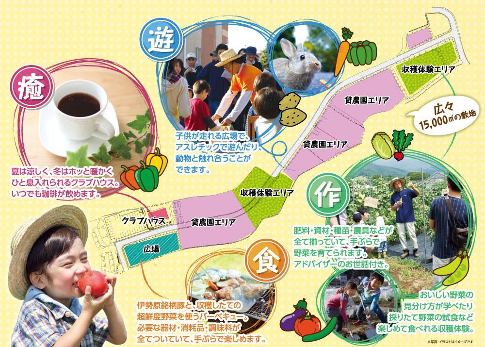 神奈川のバーベキュー付き体験農園の概略
